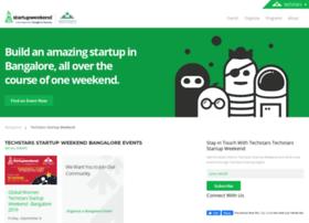 bangalore.startupweekend.org