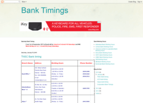 bank-timings.blogspot.in