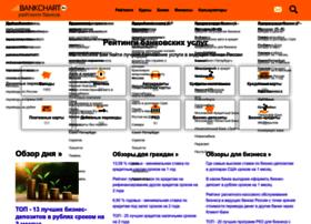 bankchart.ru