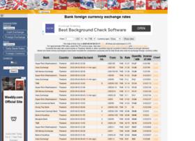 bankexchangerates.daytodaydata.net