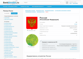 bankgorodov.com