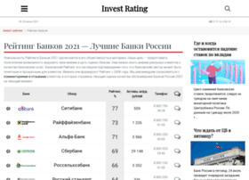 banks-rating.ru