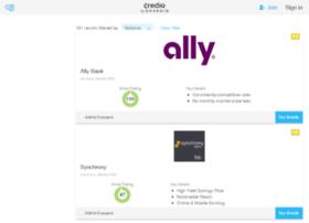banks.credio.com