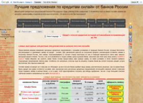 bankskredit.ru