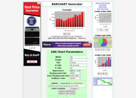 barchart.be