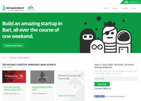 bari.startupweekend.org