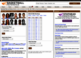 basketball-reference.com