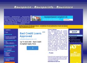 bauzinsen.info