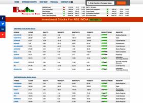 bazaartrend.com