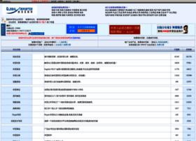 bbs.globalimporter.net