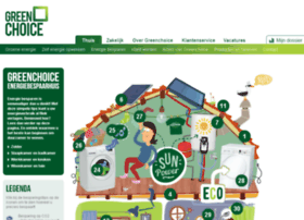 besparen.greenchoice.nl
