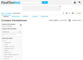 best-smartphones.findthebest.com