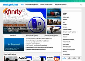 bestcyberzone.com