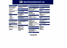 besteoverzicht.nl