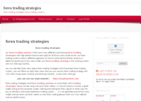 bestfxstrategies.wordpress.com