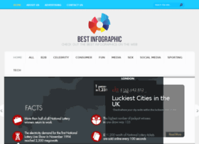 bestinfographic.co.uk