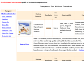 bestmattressprotector.com