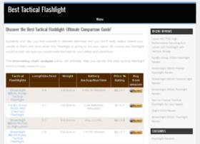 besttacticalflashlighthq.org
