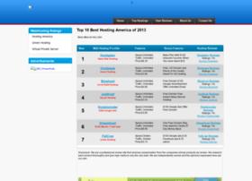 bestwebhostinginamerica.com