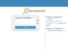 beta.chartwisemed.com