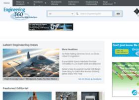Beta.globalspec.com