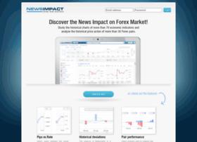 beta.newsimpact.com
