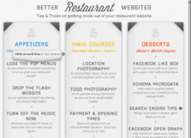 better-restaurant-websites.com