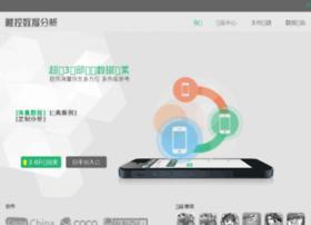 bi.chukong-inc.com