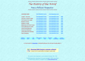 bibleworldhistory.com