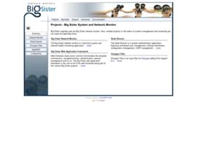 bigsister.graeff.com