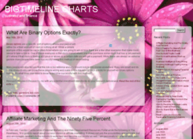 bigtimelinecharts.biz