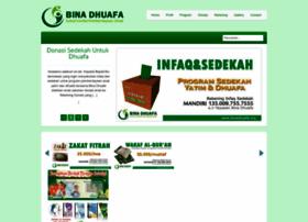 binadhuafa.com