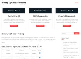 binaryoptionsforecast.com