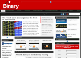 binaryoptionsleader.com