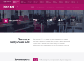 binotel.ua