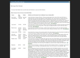 biodiversity.mongabay.com