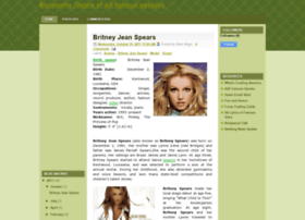 biographyonline.blogspot.com