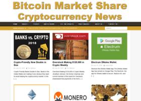 bitcoinmarketshare.com
