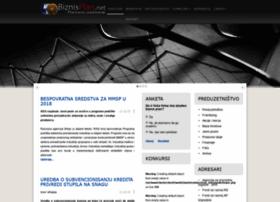 biznisplan.net
