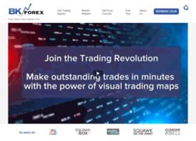 bkforexadvisors.com