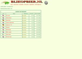blikopbier.nl