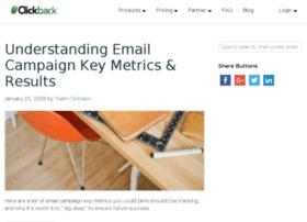 blog.clickback.com