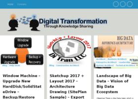 blog.ditran.net