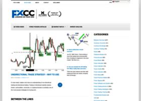blog.fxcc.com