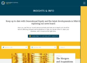 blog.genequityco.com