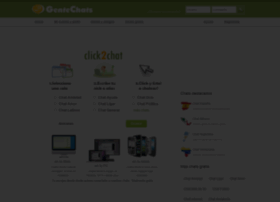 blog.gentechats.com