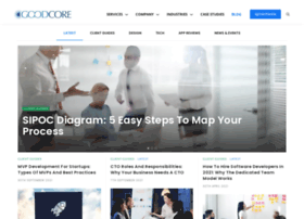 blog.goodcoresoft.com