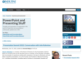 blog.indezine.com