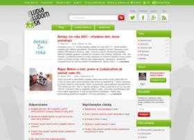 blog.ludialudom.sk
