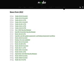 blog.nodejs.org